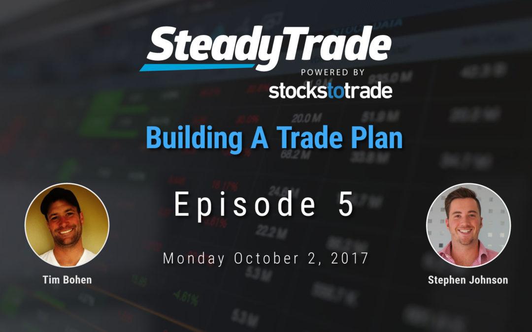 Building a Trade Plan