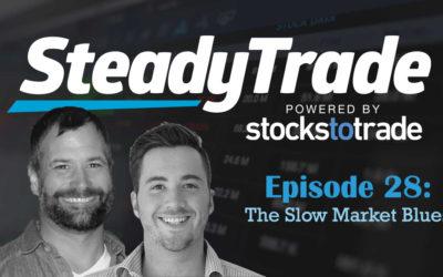 Ep 28: The Slow Market Blues