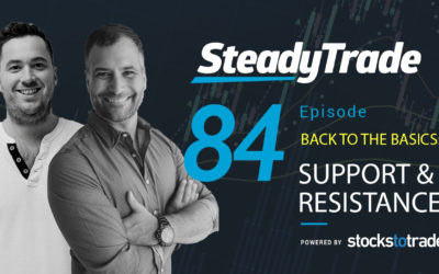 Ep 84 – Support and Resistance