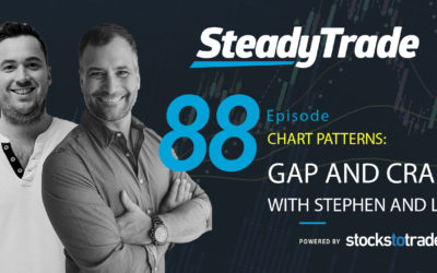 Ep 88 – Chart Patterns: The Gap and Crap
