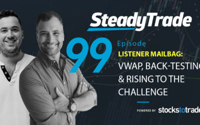 VWAP, Back-Testing, and Rising to the Challenge