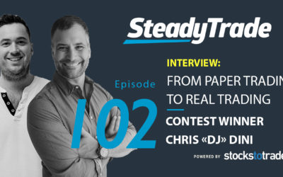 From Paper Trading to Real Trading with Contest Winner DJ Dini