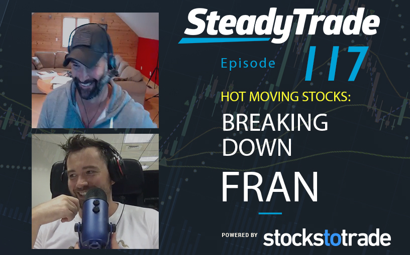 Trading Hot Stocks: FRAN