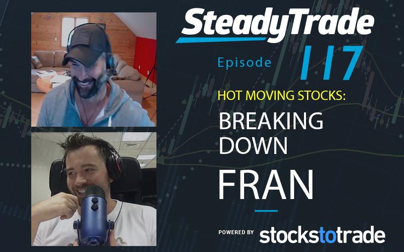 Trading Hot Stocks: FRAN