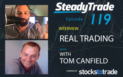 Real Trading with Tom Canfield