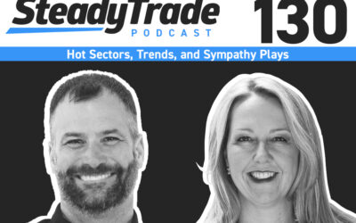 Hot Sectors, Trends, and Sympathy Plays
