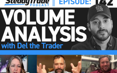 Ep 142: Volume Analysis With Del the Trader