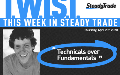 Technicals Over Fundamentals — April 23, 2020