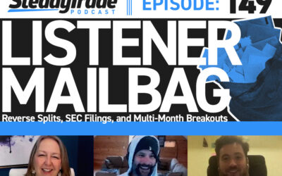 Ep 149: Listener Mailbag: Reverse Splits, SEC Filings, and Multi-Month Breakouts
