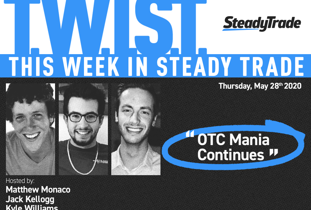 TWIST: OTC Mania Continues With $TLSS & More — May 28, 2020