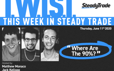 TWIST: Where Are the 90%? (With Scott Saylor) Featuring $HTZ & More, June 11, 2020