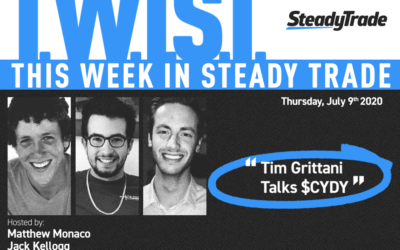 TWIST: Special Guest Tim Grittani Analyzes $CYDY & More