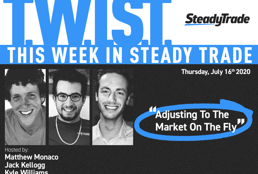 TWIST: Adjusting to the Market on the Fly With $GENE & More