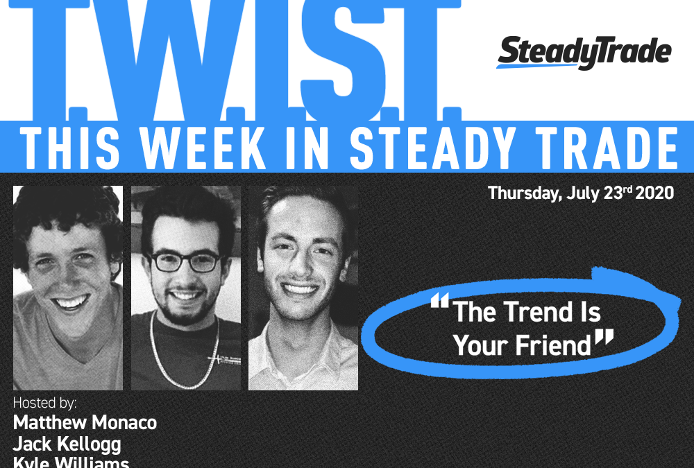 TWIST: The Trend Is Your Friend — $IBIO & More