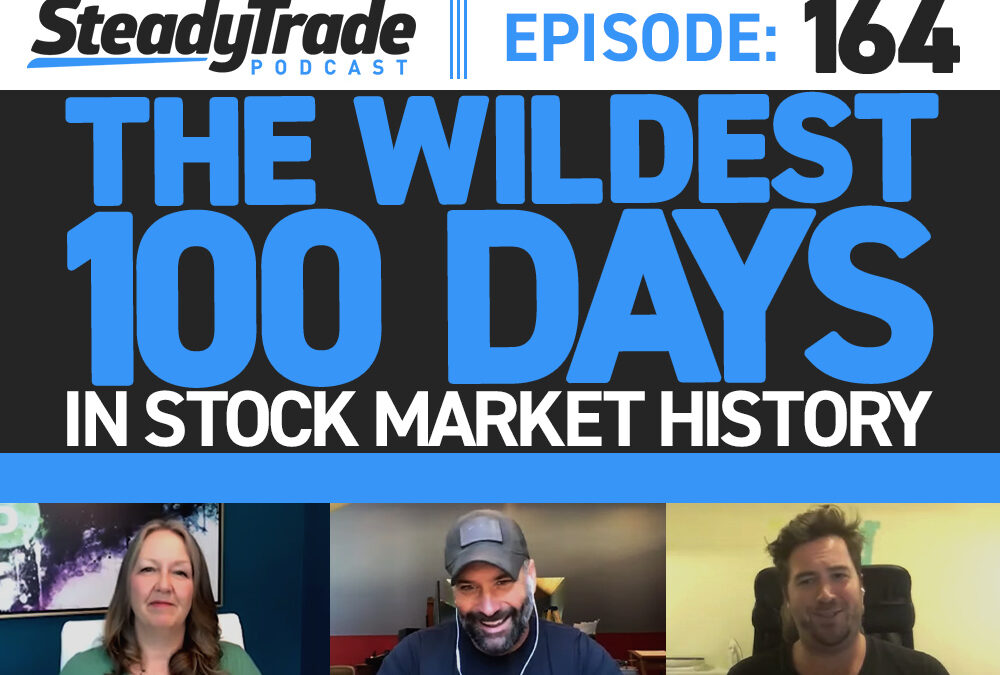 Ep. 164: The Wildest 100 Days in Stock Market History