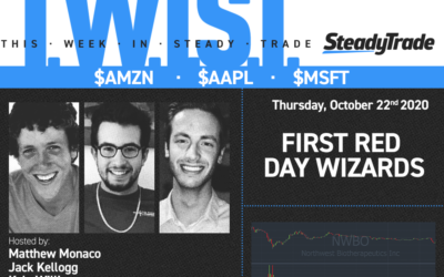 TWIST: First Red Day Wizards on $NWBO 🧙