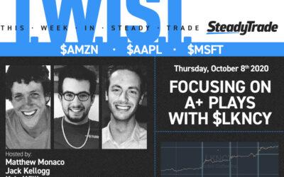 TWIST: Focusing on A+ Plays With $LKNCY