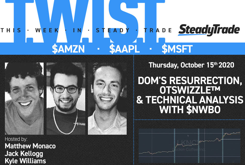 TWIST: Dom's Resurrection, OTSwizzle™ & Technical Analysis With $NWBO