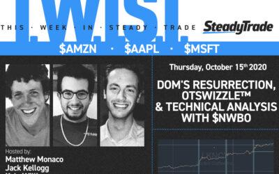 TWIST: Dom's Resurrection, OTSwizzle™ & Technical Analysis With $NWBO