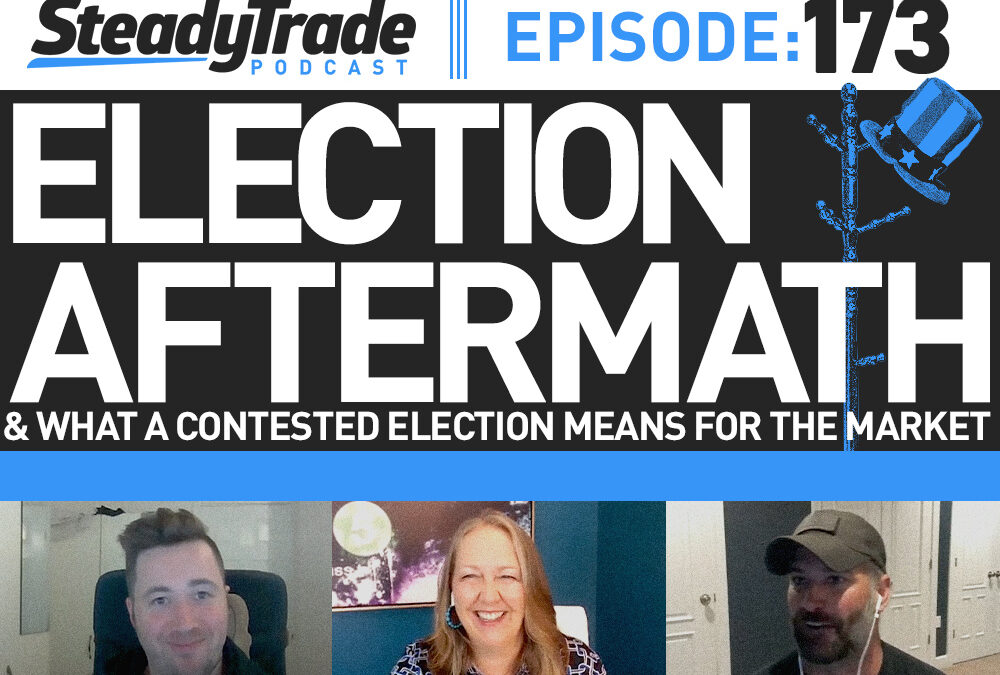 Ep 173: Election Aftermath & What A Contested Election Means for the Market