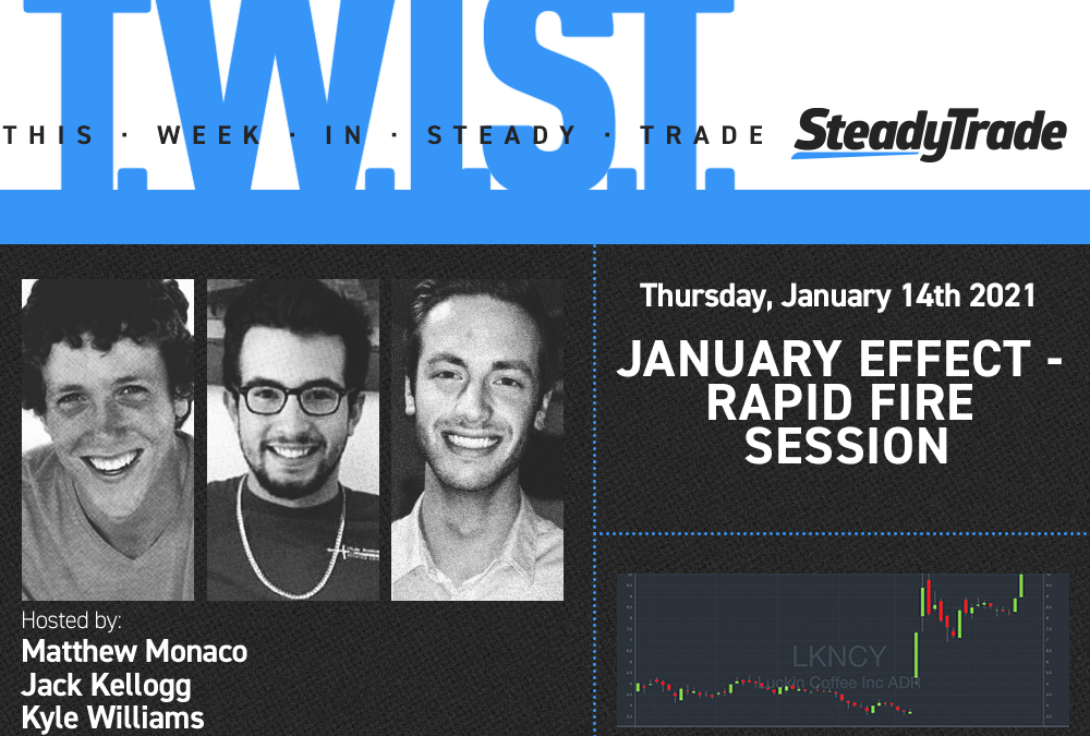 TWIST: January Effect — Rapid Fire Session