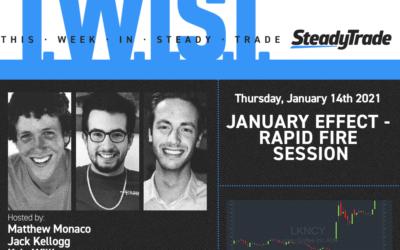 TWIST: January Effect — Rapid Fire Session