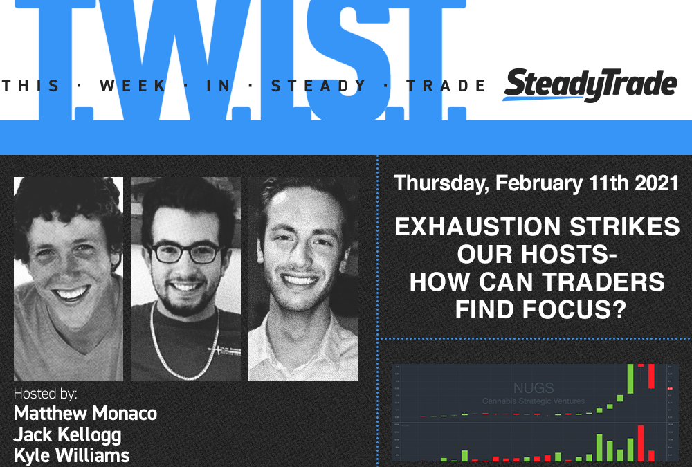 TWIST: Exhaustion Strikes Our Hosts — How Can Traders Find Focus?