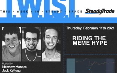 TWIST: Riding the Meme Hype