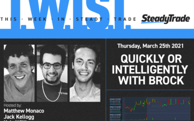 TWIST: Quickly or Intelligently With Brock