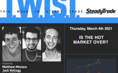TWIST: Is The Hot Market Over?