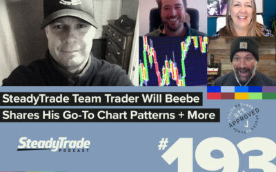 Episode 193: SteadyTrade Team Trader Will Beebe Shares His Go-To Chart Patterns + More