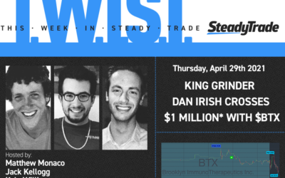 Ep 46 TWIST: King Grinder Dan Irish Crosses $1 Million* with $BTX