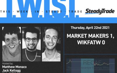 TWIST: Market Makers 1, WIKFATW 0
