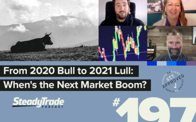 Episode 197: From 2020 Bull to 2021 Lull: When's the Next Market Boom?