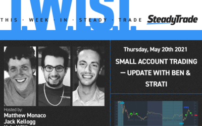 TWIST: Small Account Trading — Update With Ben & Strati