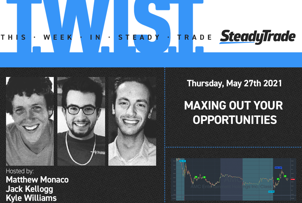 TWIST: Maxing Out Your Opportunities