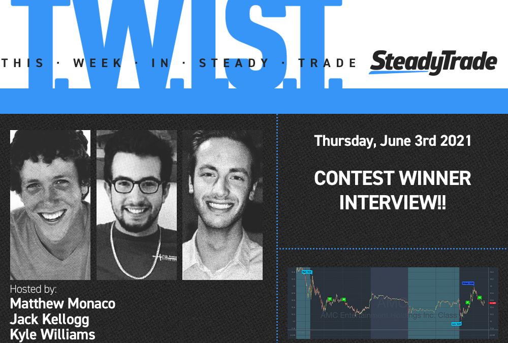 TWIST Ep 51: Contest Winner Interview!!