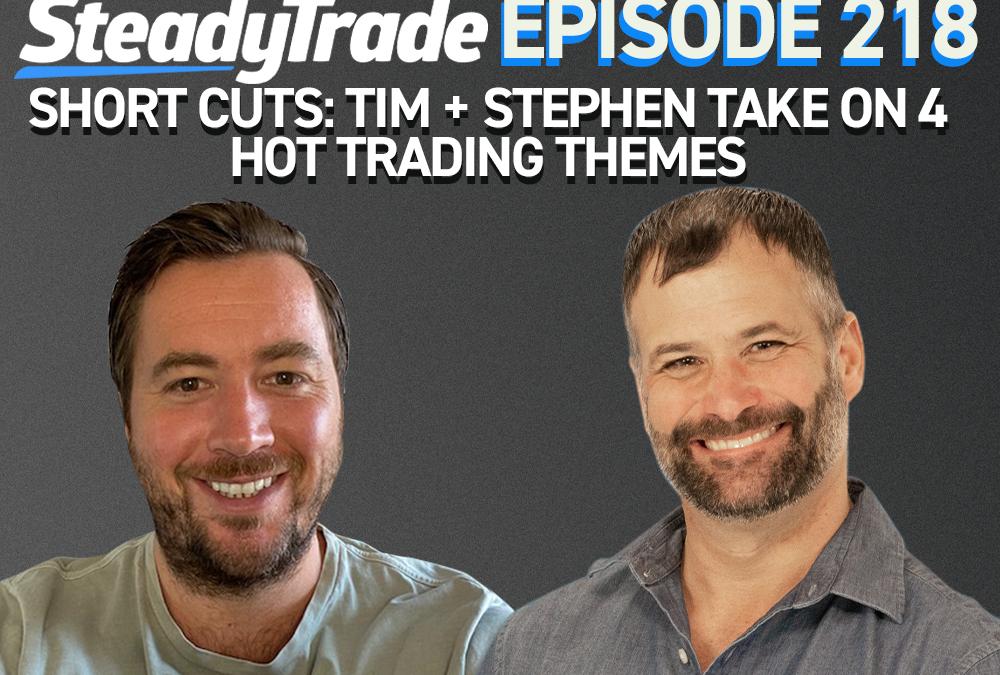 hot trading themes